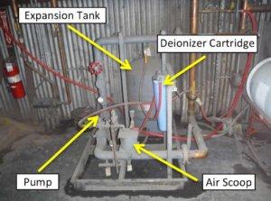 Fig. 4 - Pumping module